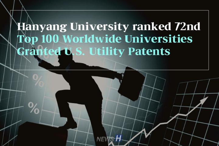 2016美国实用专利世界大学排名...汉阳大学第72名