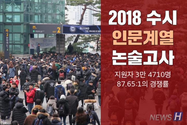 汉阳大学举行2018年大学自主招生论述入学考试
