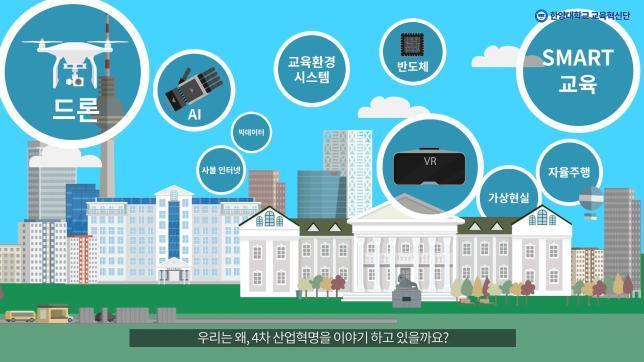 Hanyang University LMS Blackboard Promotional Video