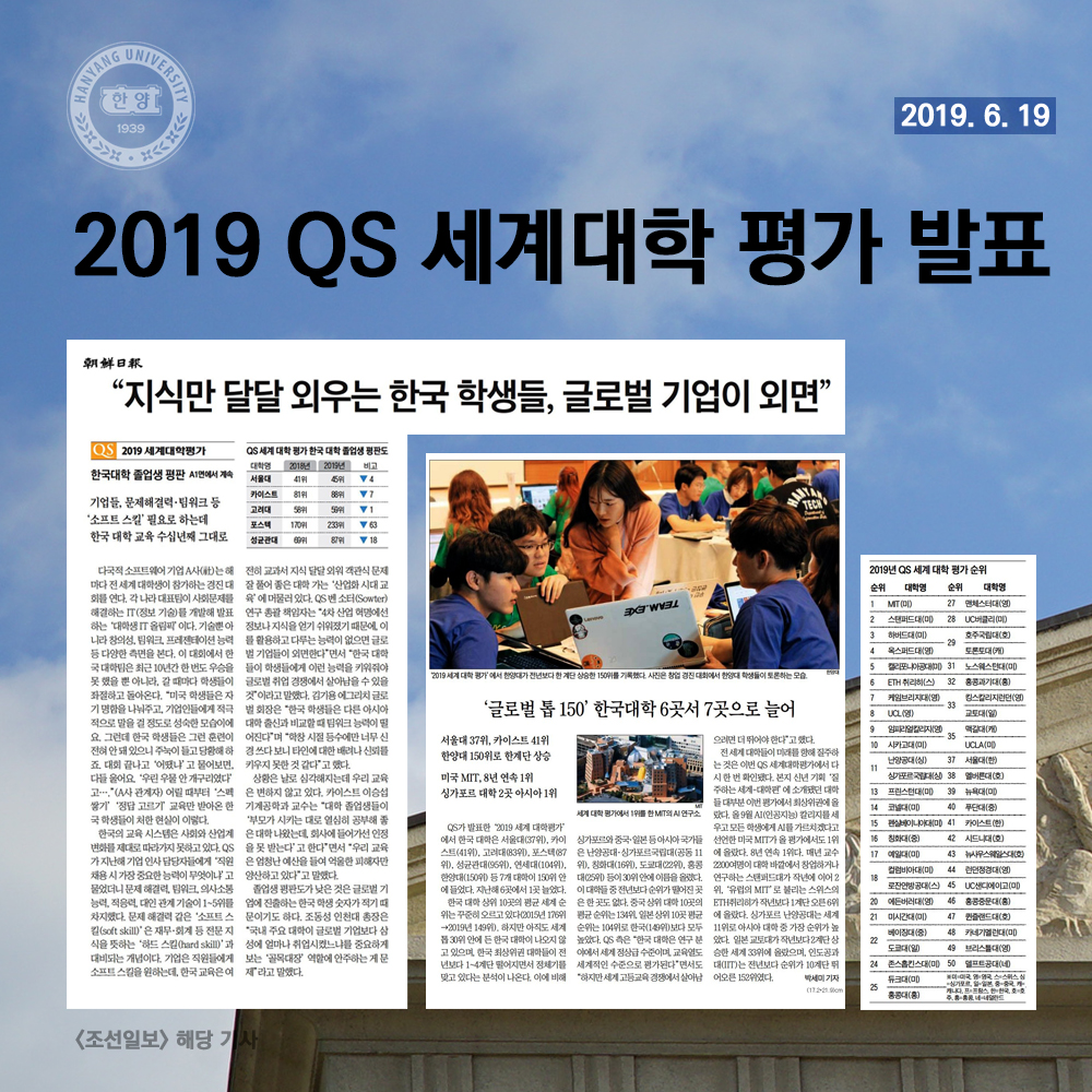 [언론기사보기] 2019 QS세계대학평가, 한양대 150위