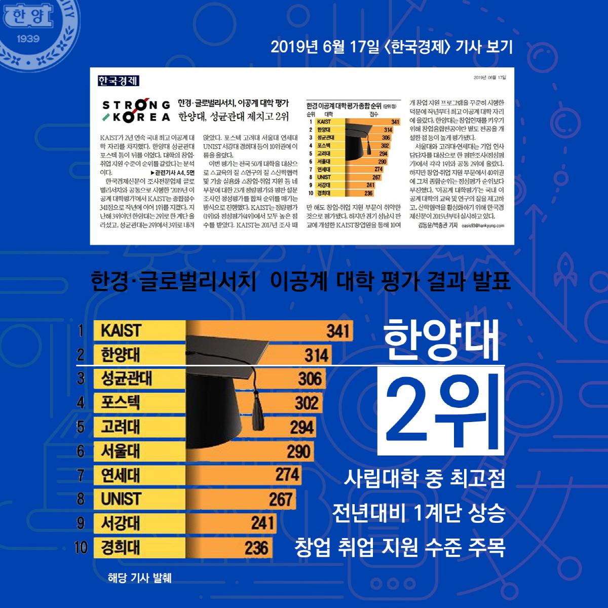 [언론기사보기] 2019 이공계대학평가, 한양대 2위 ... 사립대 최고점